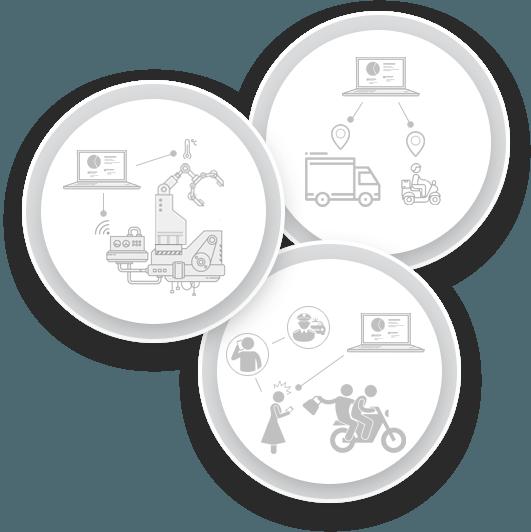 Custom IoT Solution Provider - Bridgera